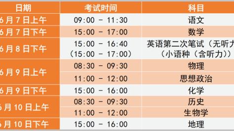 天津五个区发布限行公告!